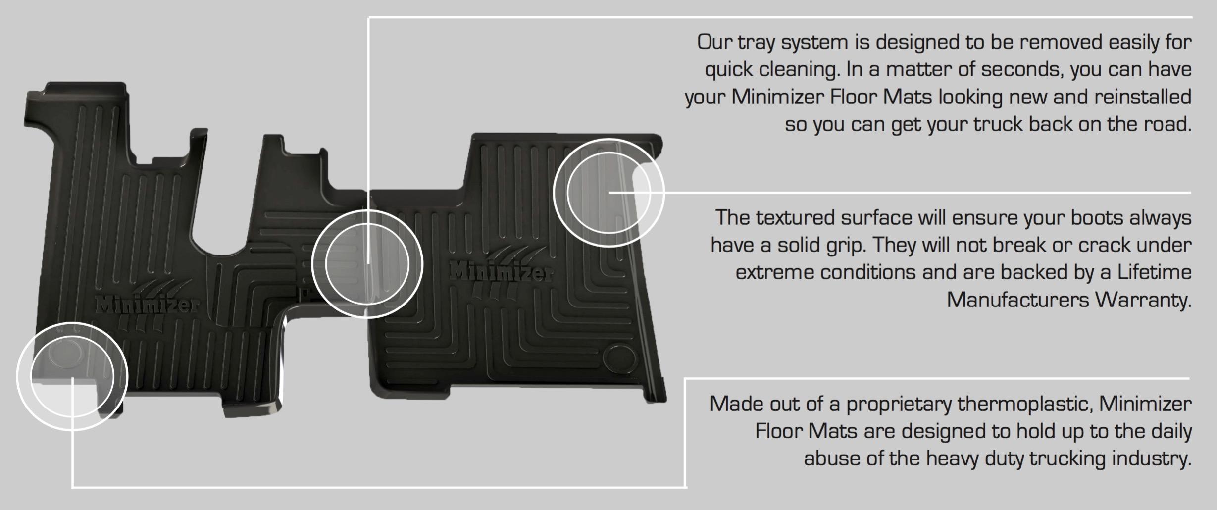 watch minimizer demonstration youtube hqdefault mats floor